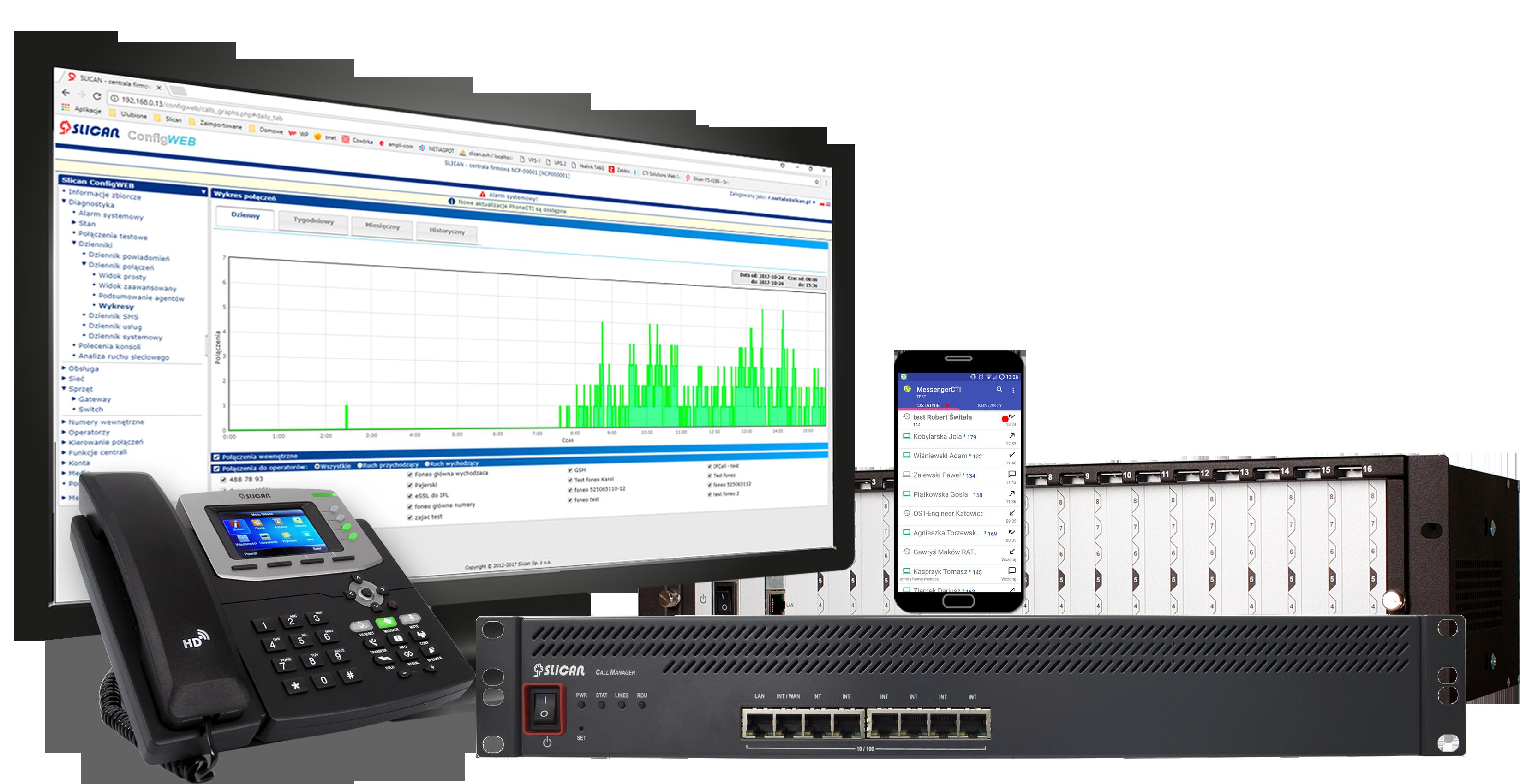 Telefonia internetowa VoIP dla firm